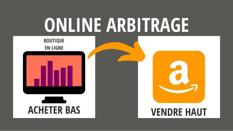 gagner de l'argent avec Amazon online arbitrage en ligne