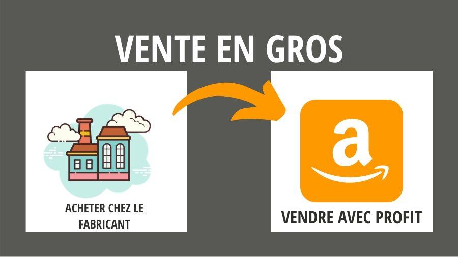 gagner de l'argent avec Amazon vente en gros