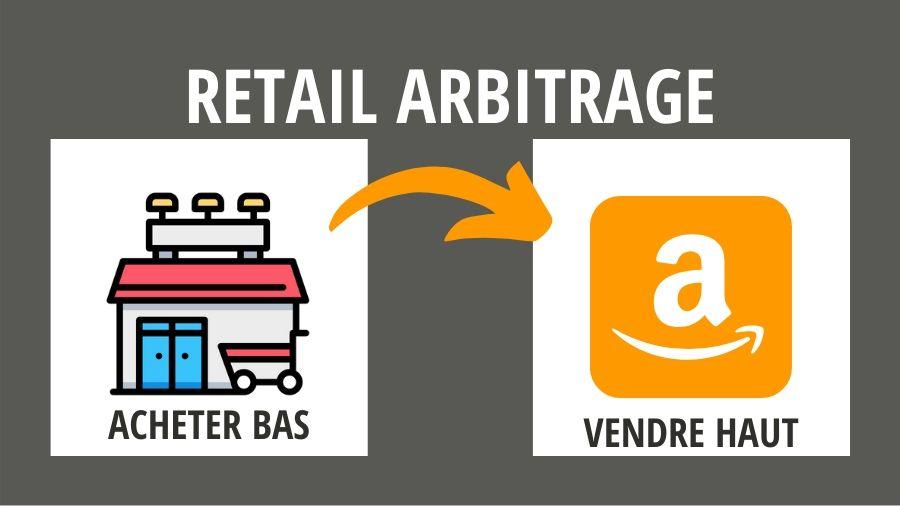 gagner de l'argent avec amazon retail arbitrage au détail